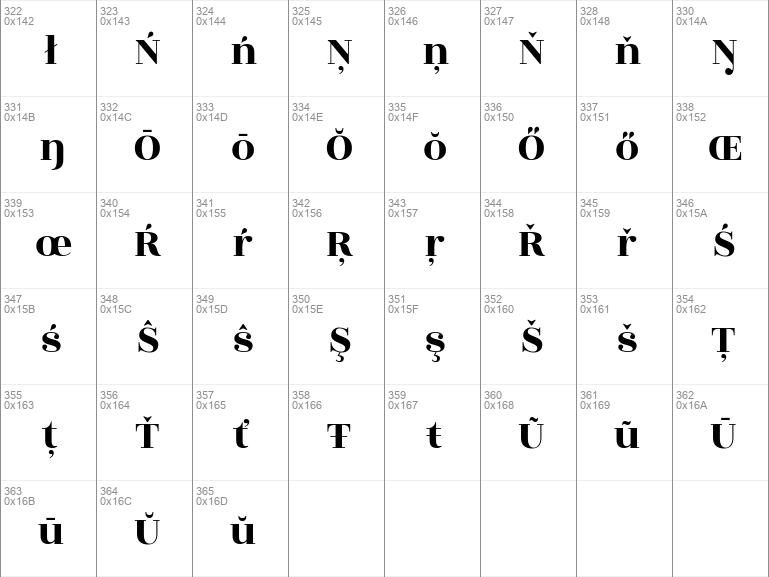 Download Download free Rozha One Regular font | dafontfree.net