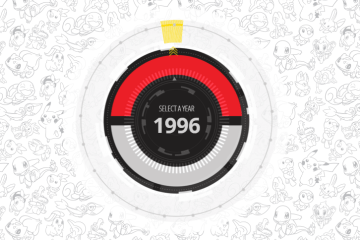 You Can Now Take a Look Back to 20 Years of Pokemon! 1996