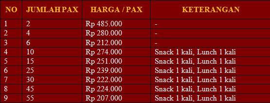 harga paket wisata 1 hari