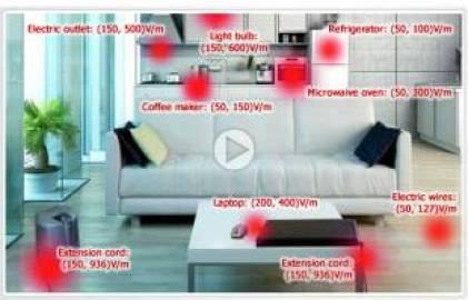 le onde elettromagnetiche in casa