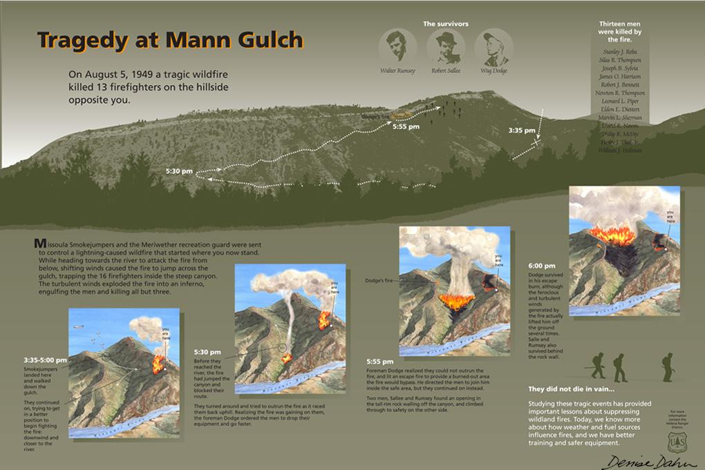 Mann Gulch Fire Denise Dahn Artist Writer