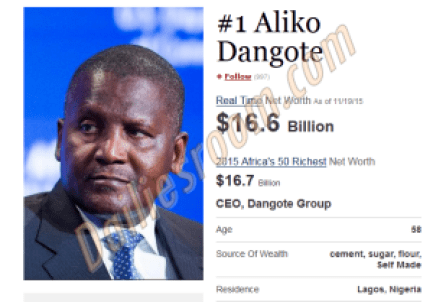 Forbes African Richest list Top 20 for 2015
