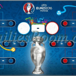 EURO 2016 Round 16 Draw and Beyond Round of 16 Draw