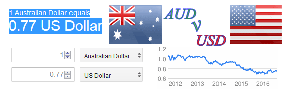 Australian Dollar to USD Exchange Rate Conversion -AUD to USD Exchange
