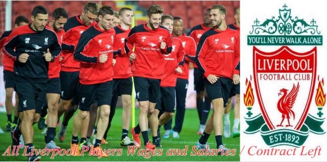 All Liverpool Players Wages and Salaries / Contract Left - LFC Highest Paid Players