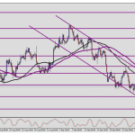 GBP/USD Technical analysis for September 30, 2016