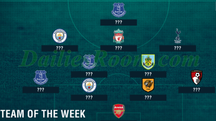 English Premier League Team of the Week, powered by Opta data
