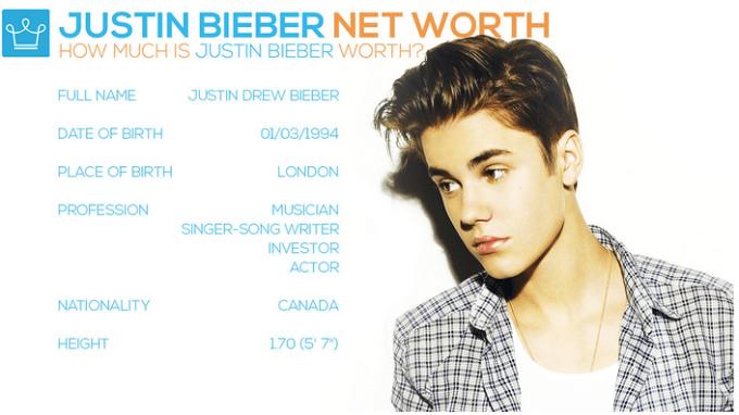 How Huch is Justin Bieber Worth - Justin Bieber Net Worth 2016