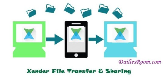 Download And Install Xender Free for Android Device | File Sharing Made Easy