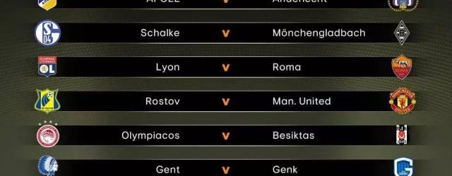 Europa League Last 16 Draws 2017 in Full | Lyon vs Roma, Man United vs Russian club