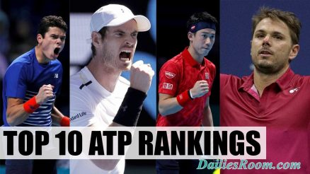 Nadal Claims 5th Position in the Top 10 ATP Rankings; 10th Monte Carlo title