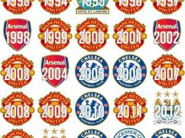 List of all English Premier League Winners since 1992 till Date