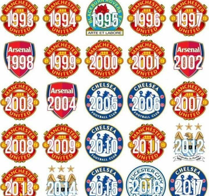 List of English Premier League Winners since 1992   EPL Winners List