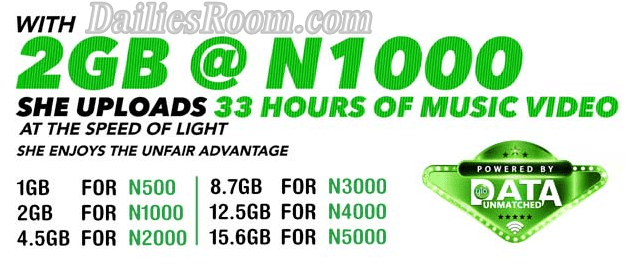 Current Glo Android subscription 2018 - Data Plan, Internet Bundles & Prices