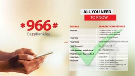Zenith Bank USSD Banking | Zenith Bank Transfer Code
