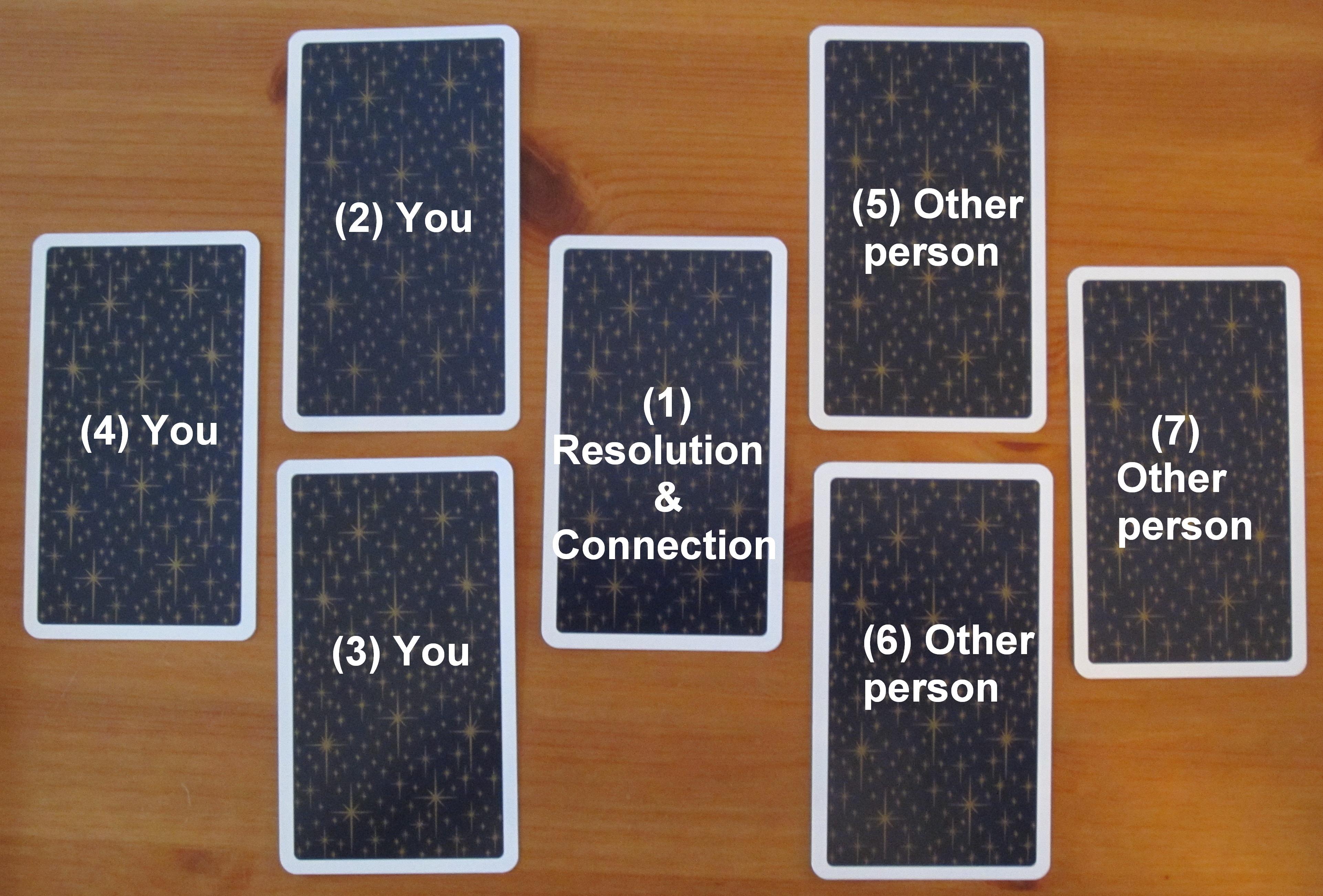 7 Card Relationship Spread Tarot