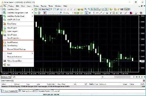 Forex Tester 4 Crack With License Key (2021) Free Download