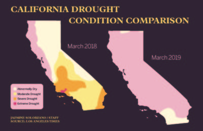 Side by side comparison of California drought condition in March 2018 and March 2019