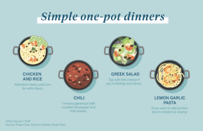 Simple one-pot dinners