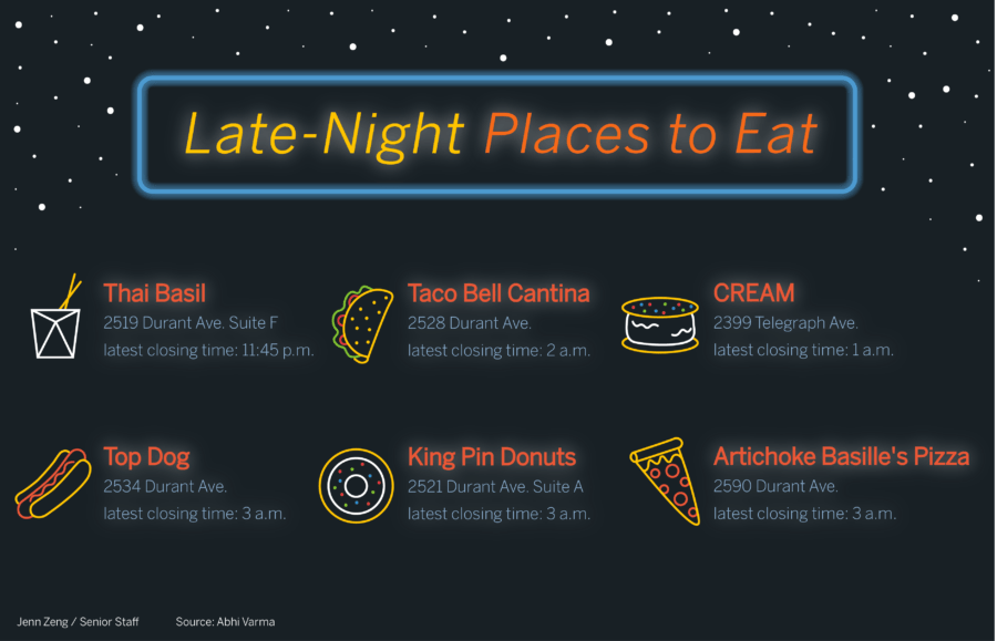 Late-night places to eat