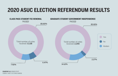 infographic 2020 referendum results infographic