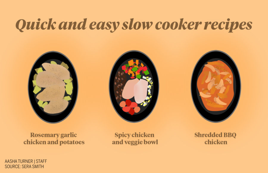 Infographic about quick and easy slow cooker recipes