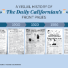 Infographic depicting a visual history of The Daily Californian's front pages
