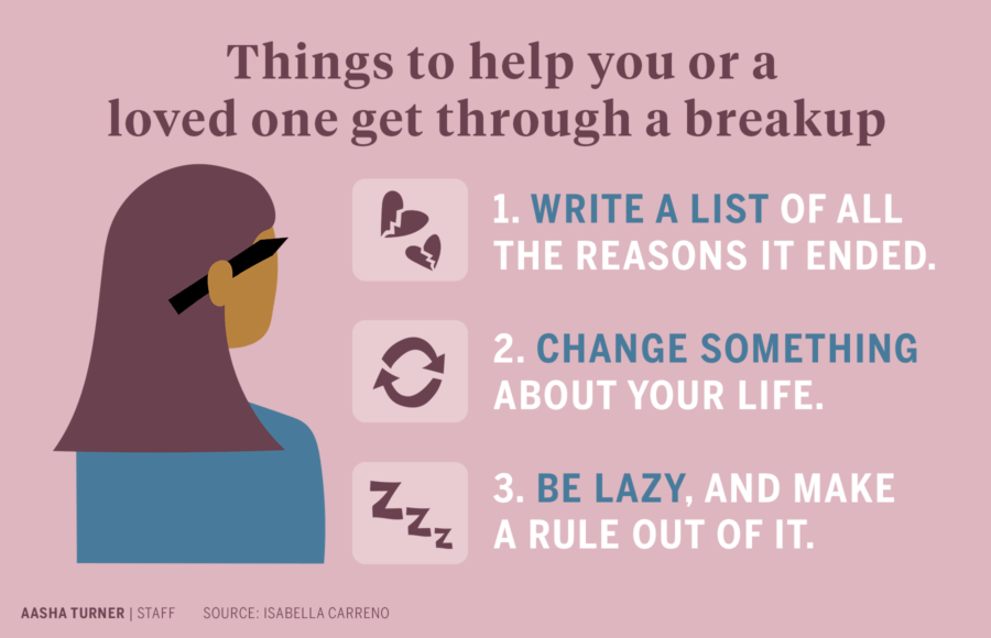 Infographic depicting things to help get through a breakup