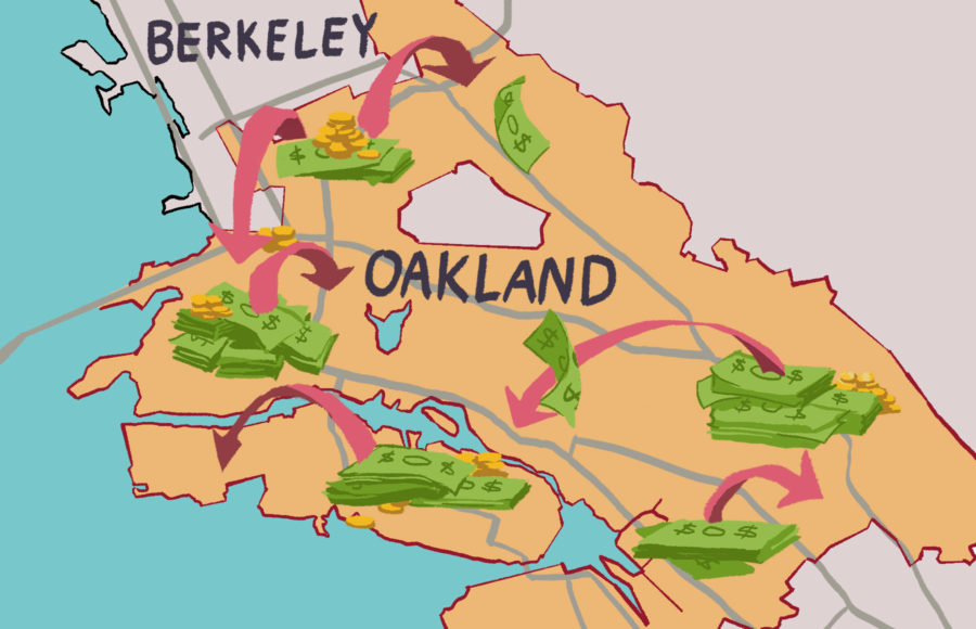 Illustration of money being redistributed around Oakland and Berkeley