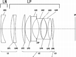 Canon Files Patents for 45mm, 50mm, 60mm Prime Lenses
