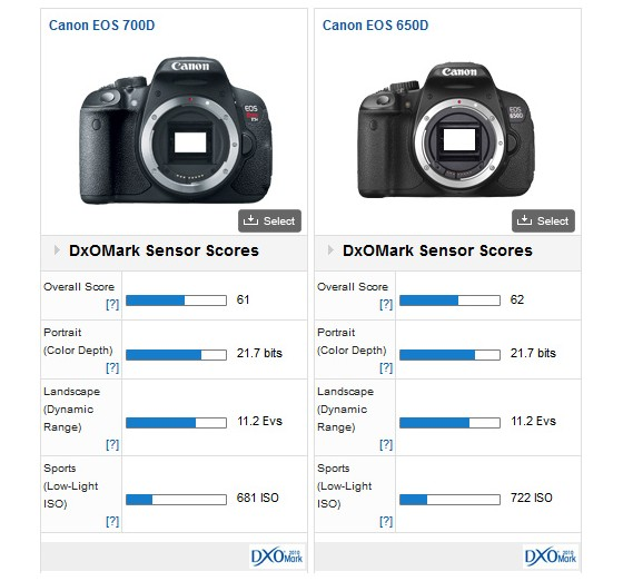 canon-eos-700d-650d-comparison