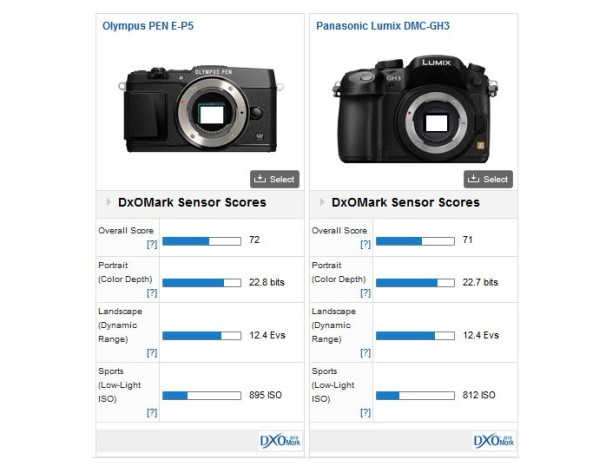 Olympus-PEN-E-P5-Versus-Panasonic-Lumix-DMC-GH3