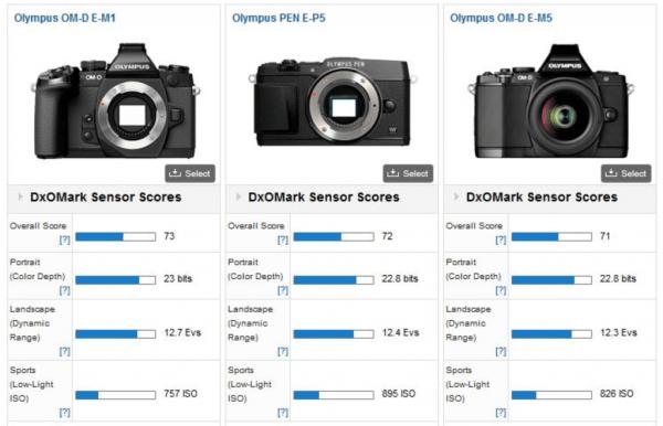 olympus-em1-ep5-em5-comparison