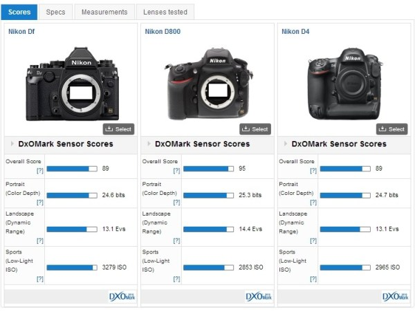 Nikon-Df-Vs-Nikon-D800-Vs-Nikon-D4
