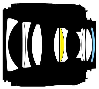 Nikon-AF-S-Nikkor-35mm-f1.8G-ED-lens-construction