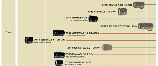 fujifilm-lens-roadmap