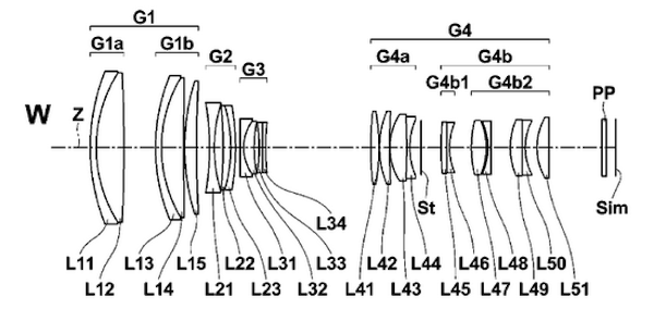 Fujifilm Patent for XF 85-300mm f/2.7-3.7 Super Telephoto