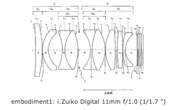 olympus-xz-compact-camera-50mm-f1-lens