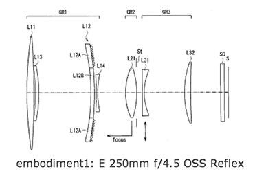 sony-250mm-f4-5-patent