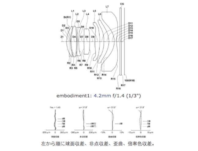 fujifilm-28mm-f1.4-patent