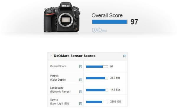 nikon-d810-sensor-leader-dxomark
