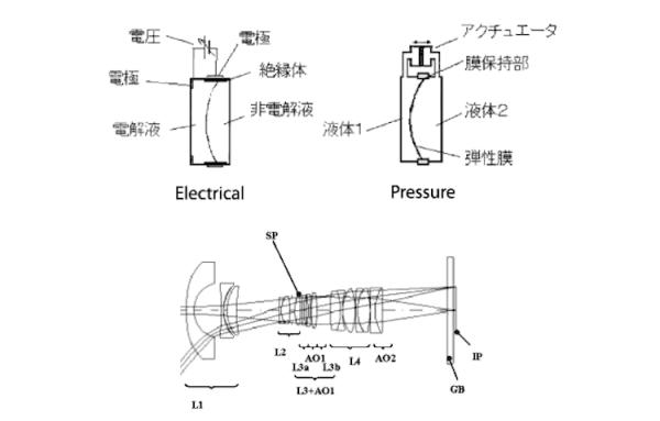 canon-10-22mm-f3-5-4-5-lens-patent
