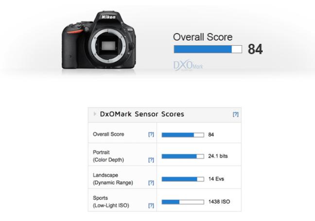 nikon-d5500-sensor-review-test-results