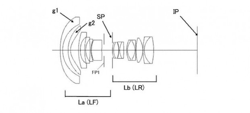 Canon Patent for EF 10mm f/2.8L Ultra Wide-Angle Prime