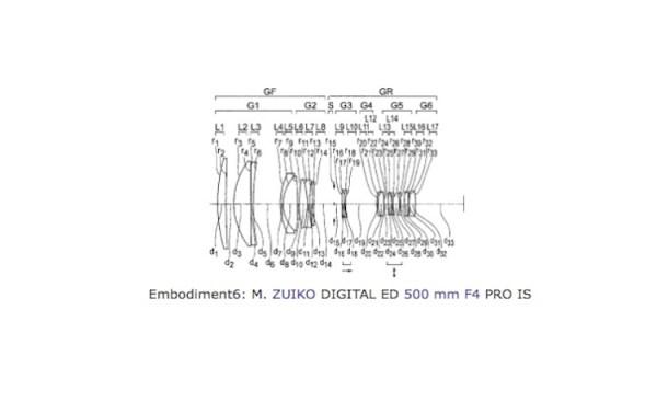 olympus-500mm-f4-0-is-mft-lens-patent