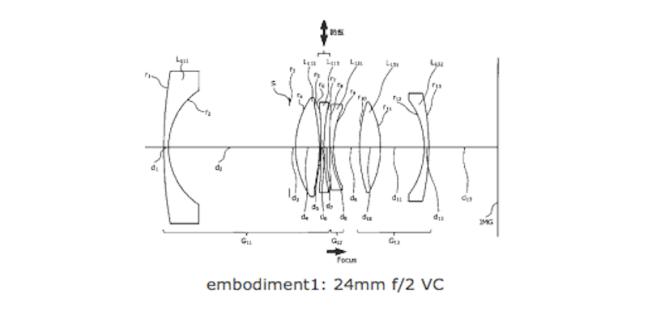 tamron-fe-24mm-f2-vc-lens-patent