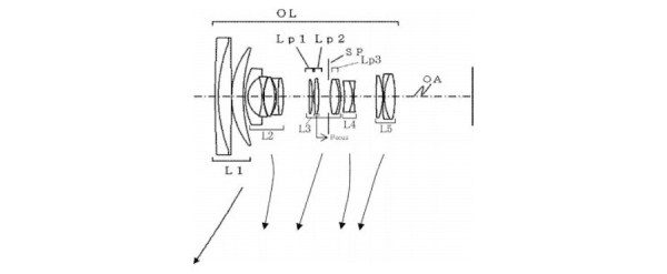 canon-patent-for-ef-s-15-53mm-f2-8-4-lens