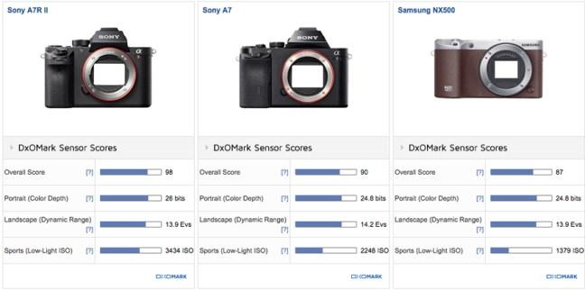 samsung-nx500-sensor-review-and-comparison-2