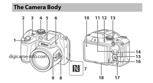 nikon-coolpix-b500_guide2