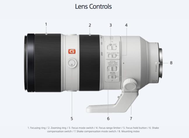 Sony-FE-70-200mm-f-2.8-oss-gm-lens-controls